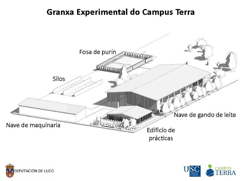 Plano de la futura granja experimental del Campus Terra   - FOTO: USC